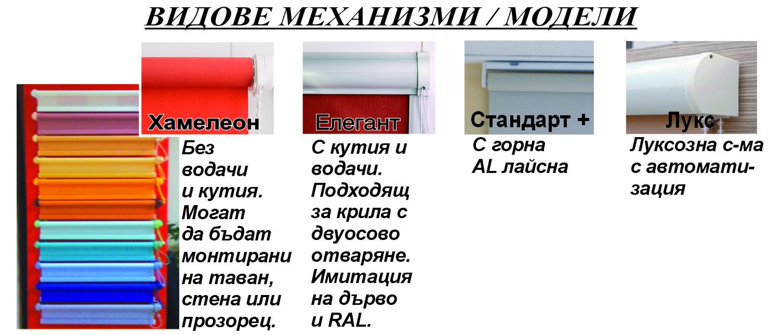 Механизми за роло щори